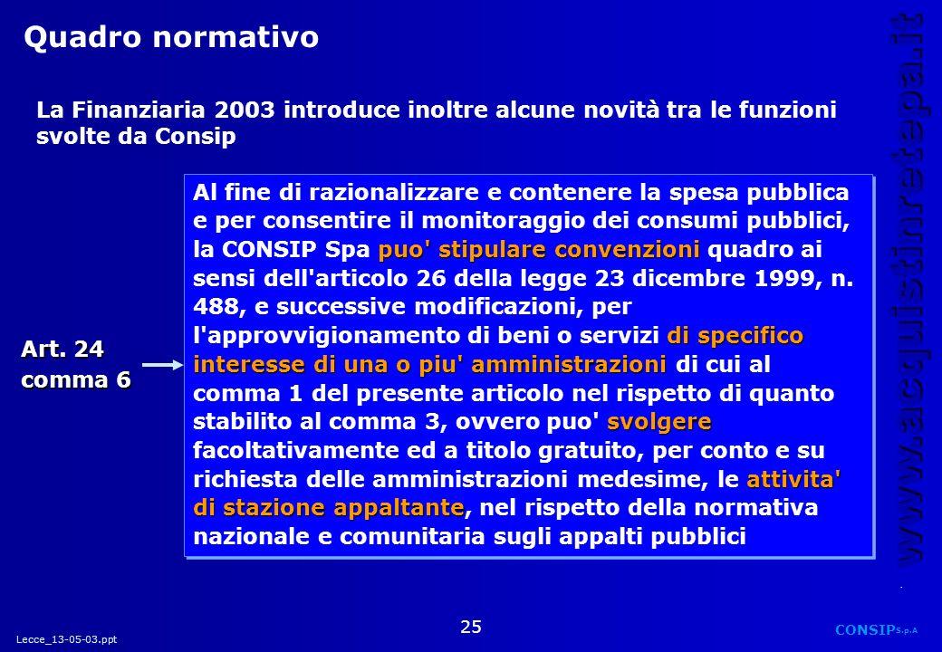 Quadro normativo La Finanziaria 2003 introduce inoltre alcune novità tra le funzioni svolte da Consip.