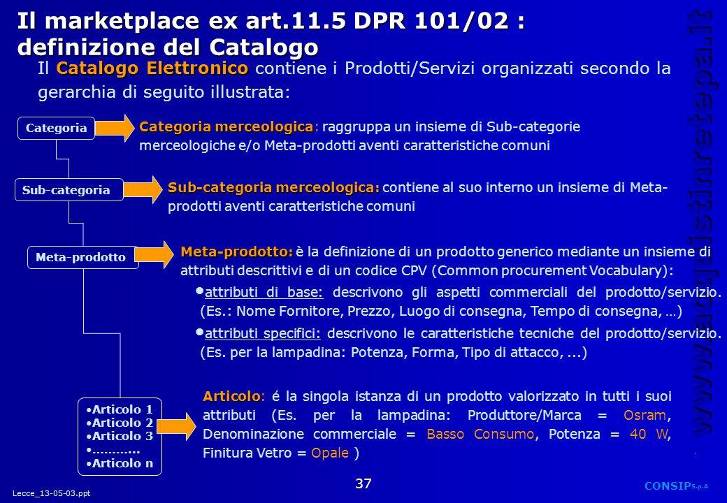 Il marketplace ex art.11.5 DPR 101/02 : definizione del Catalogo