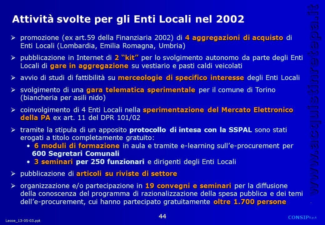 Attività svolte per gli Enti Locali nel 2002