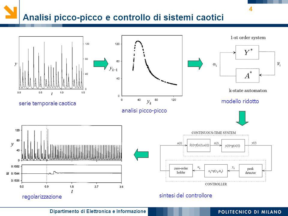 Analisi picco-picco e controllo di sistemi caotici