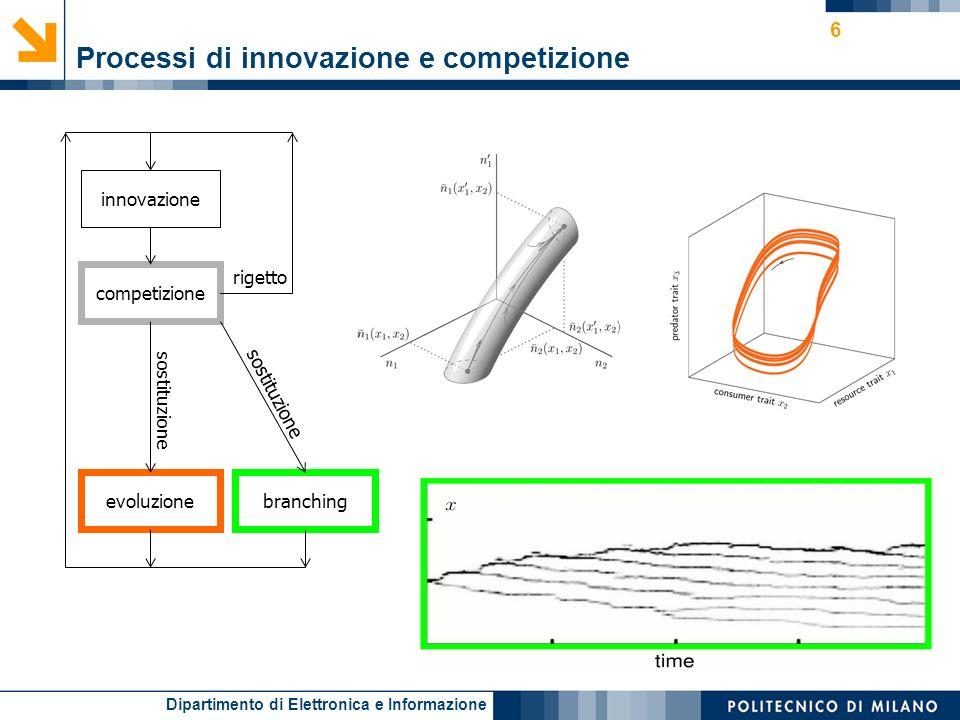 Processi di innovazione e competizione