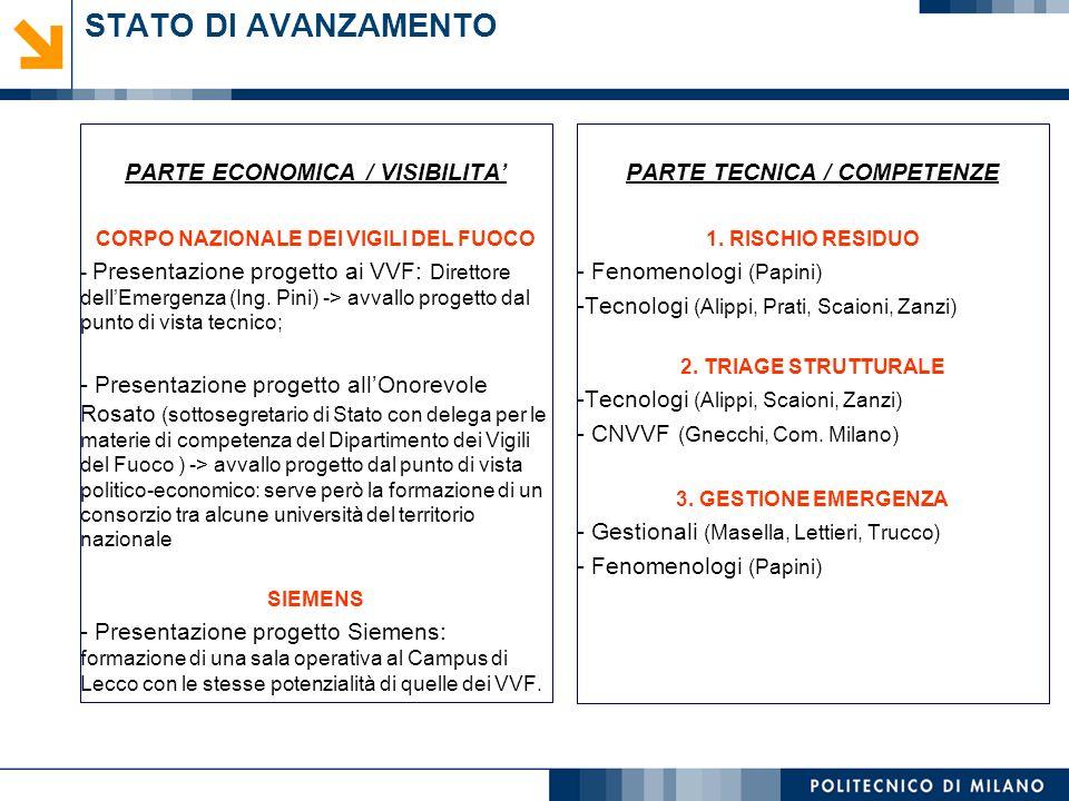STATO DI AVANZAMENTO PARTE ECONOMICA / VISIBILITA'
