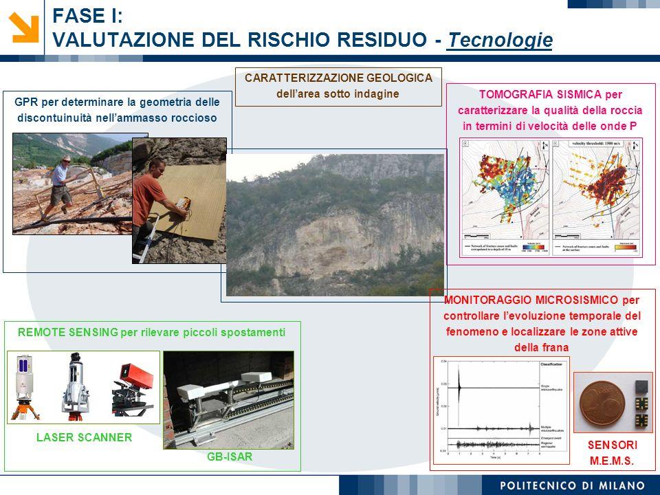 FASE I: VALUTAZIONE DEL RISCHIO RESIDUO - Tecnologie