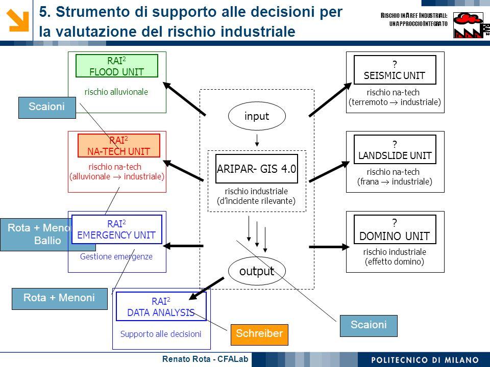 5. Strumento di supporto alle decisioni per la valutazione del rischio industriale - 1