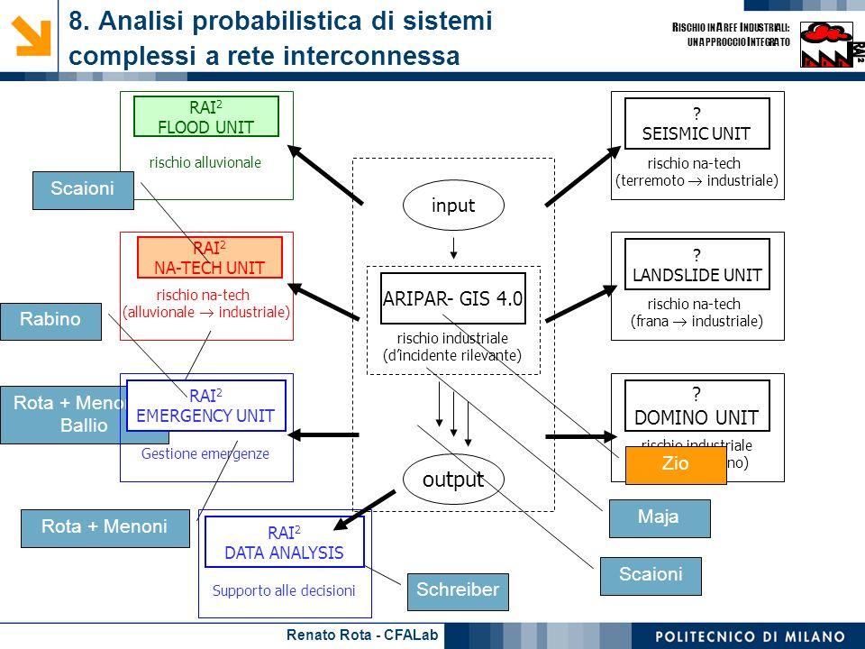 8. Analisi probabilistica di sistemi complessi a rete interconnessa - 1