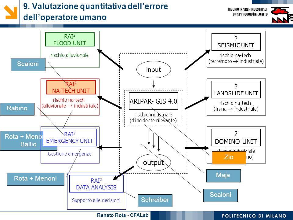 9. Valutazione quantitativa dell'errore dell'operatore umano - 1