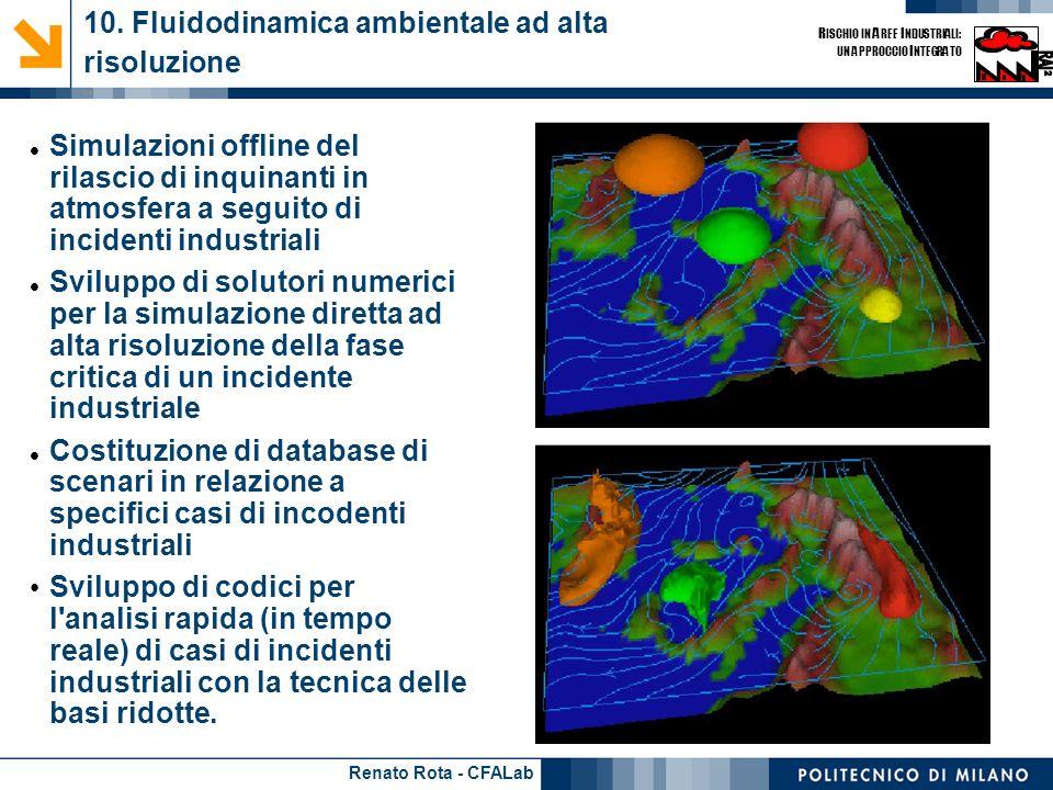10. Fluidodinamica ambientale ad alta risoluzione - 1