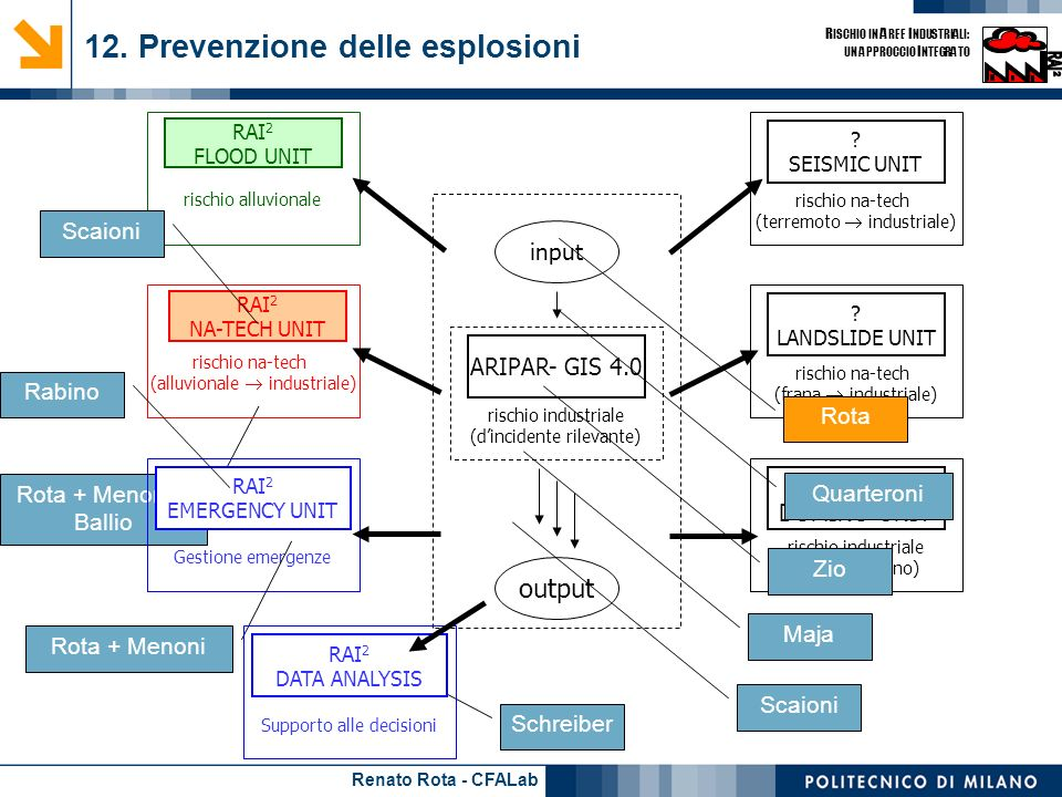 12. Prevenzione delle esplosioni
