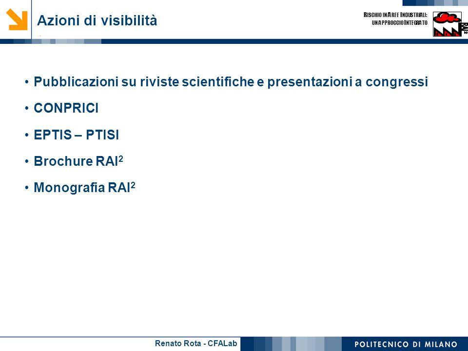 Azioni di visibilità - 1 Pubblicazioni su riviste scientifiche e presentazioni a congressi. CONPRICI.