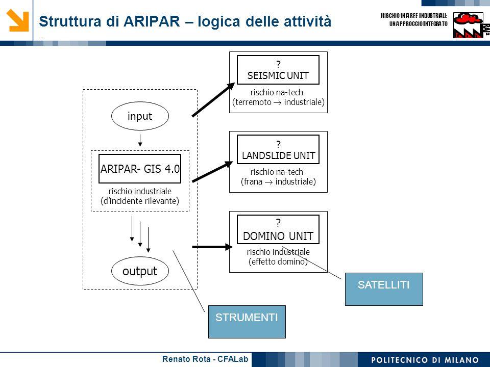 Struttura di ARIPAR – logica delle attività - 1