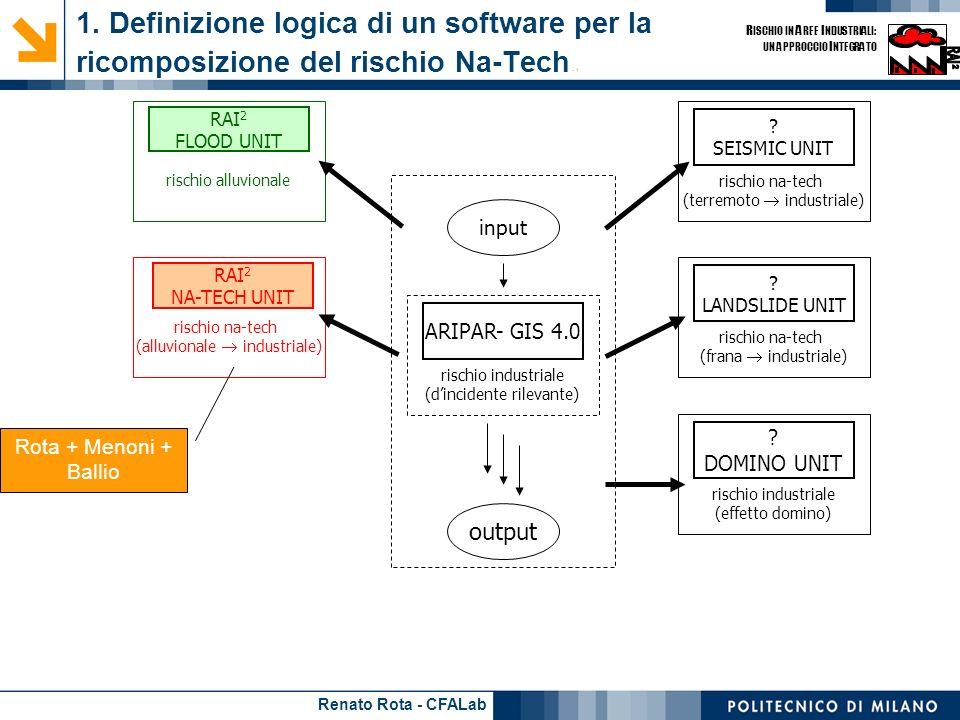 1. Definizione logica di un software per la ricomposizione del rischio Na-Tech - 1