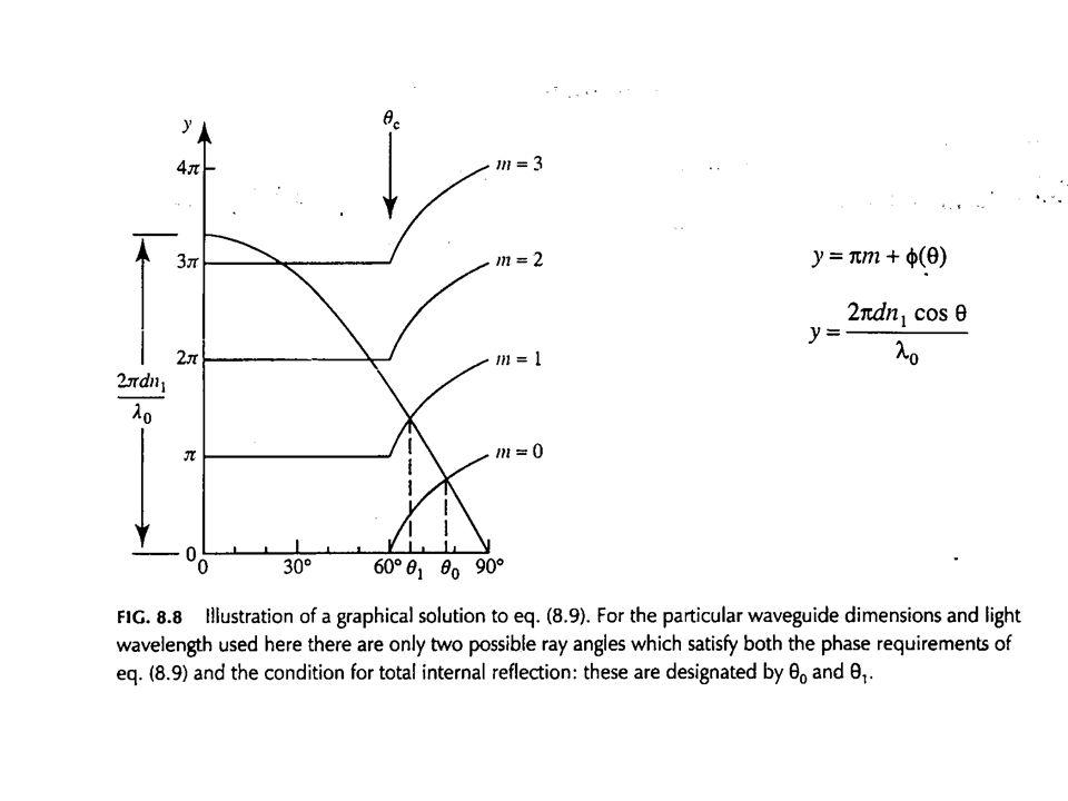Optoelectronics wilson hawkes