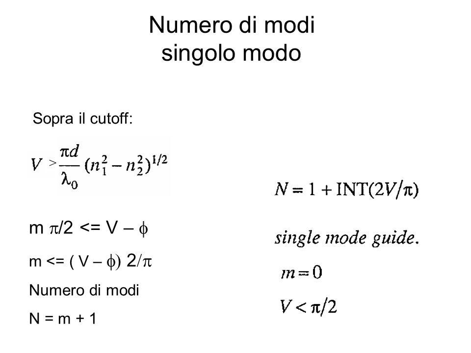 Numero di modi singolo modo