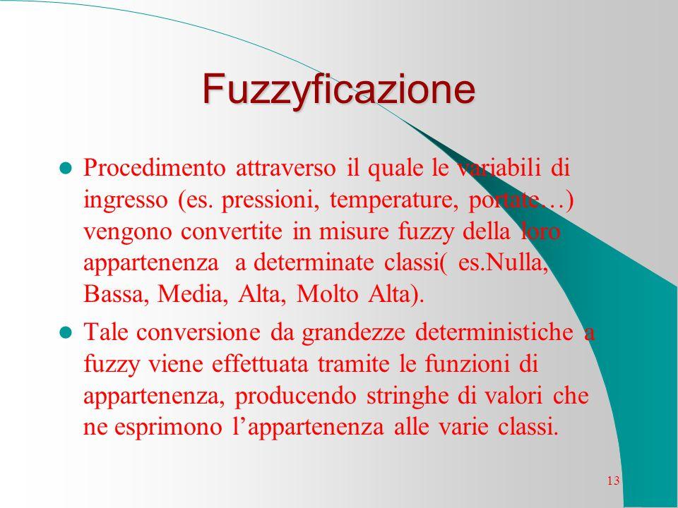 Fuzzyficazione
