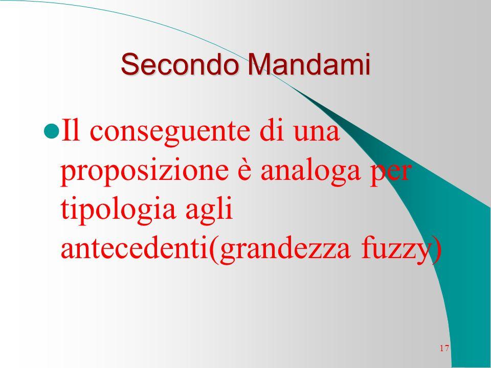 Secondo Mandami Il conseguente di una proposizione è analoga per tipologia agli antecedenti(grandezza fuzzy)
