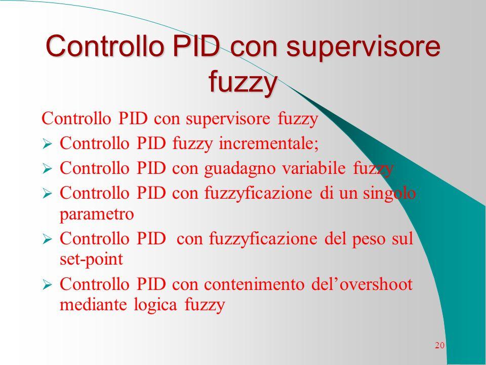 Controllo PID con supervisore fuzzy