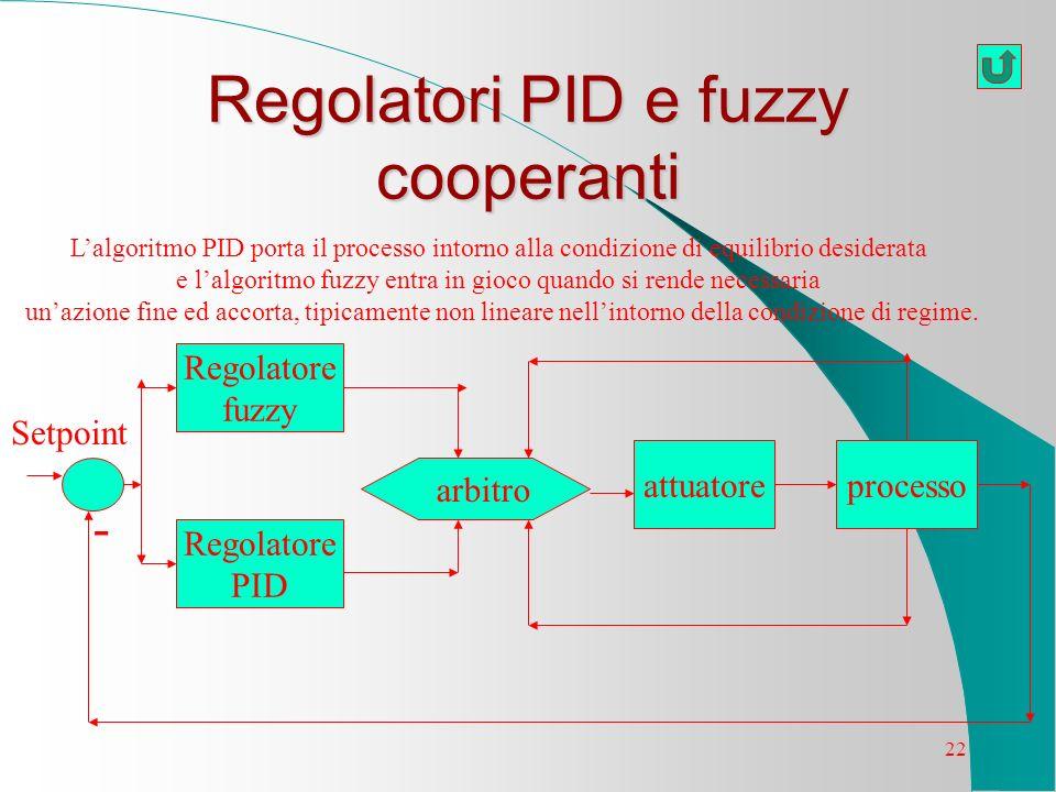 Regolatori PID e fuzzy cooperanti