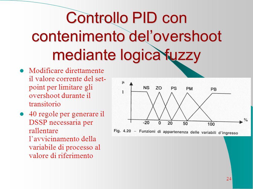 Controllo PID con contenimento del'overshoot mediante logica fuzzy