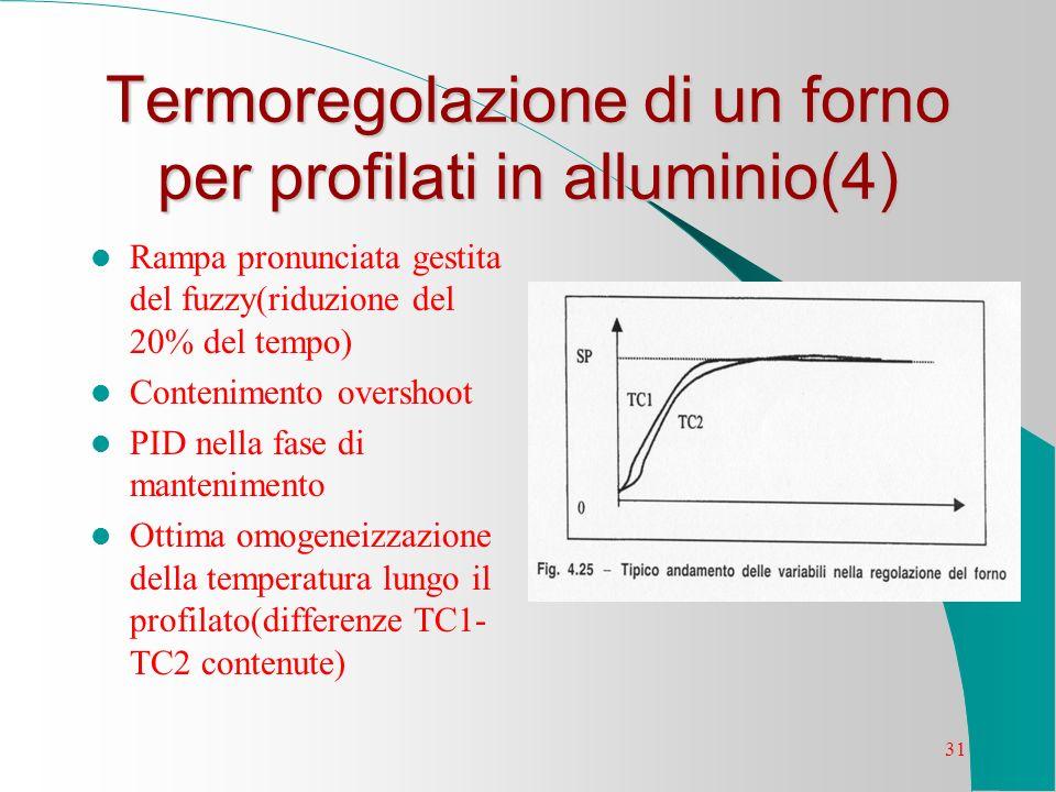 Termoregolazione di un forno per profilati in alluminio(4)