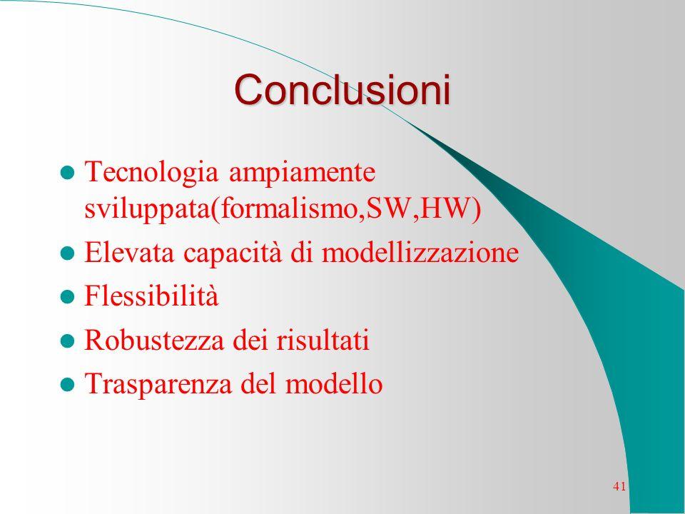 Conclusioni Tecnologia ampiamente sviluppata(formalismo,SW,HW)