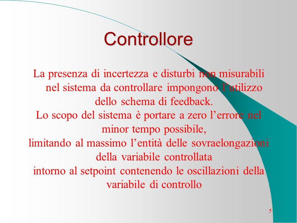 Controllore La presenza di incertezza e disturbi non misurabili nel sistema da controllare impongono l'utilizzo dello schema di feedback.