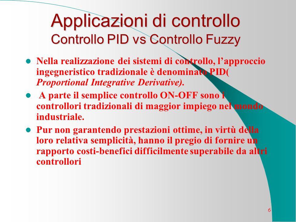Applicazioni di controllo Controllo PID vs Controllo Fuzzy