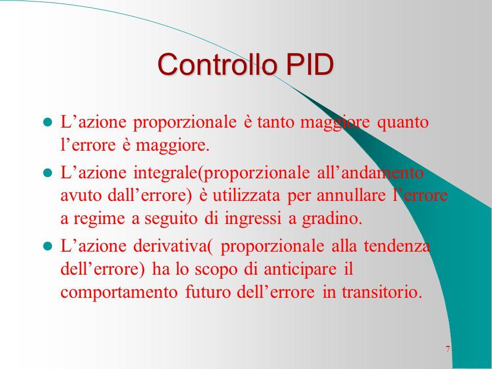 Controllo PID L'azione proporzionale è tanto maggiore quanto l'errore è maggiore.