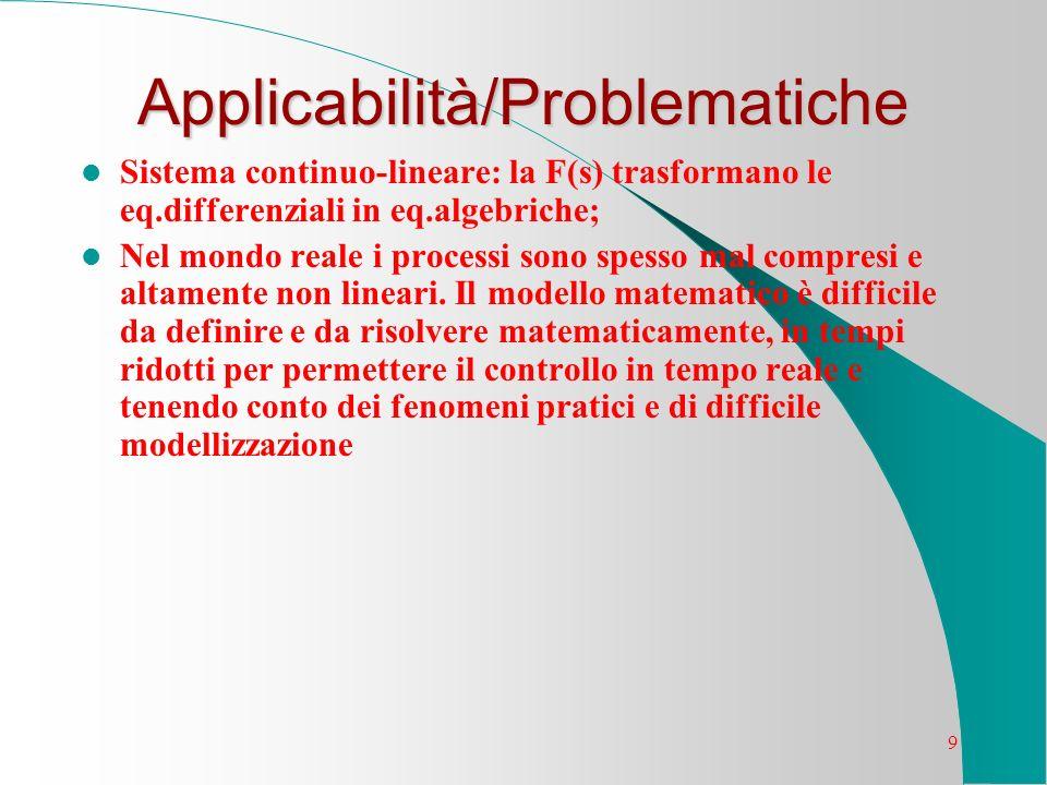 Applicabilità/Problematiche