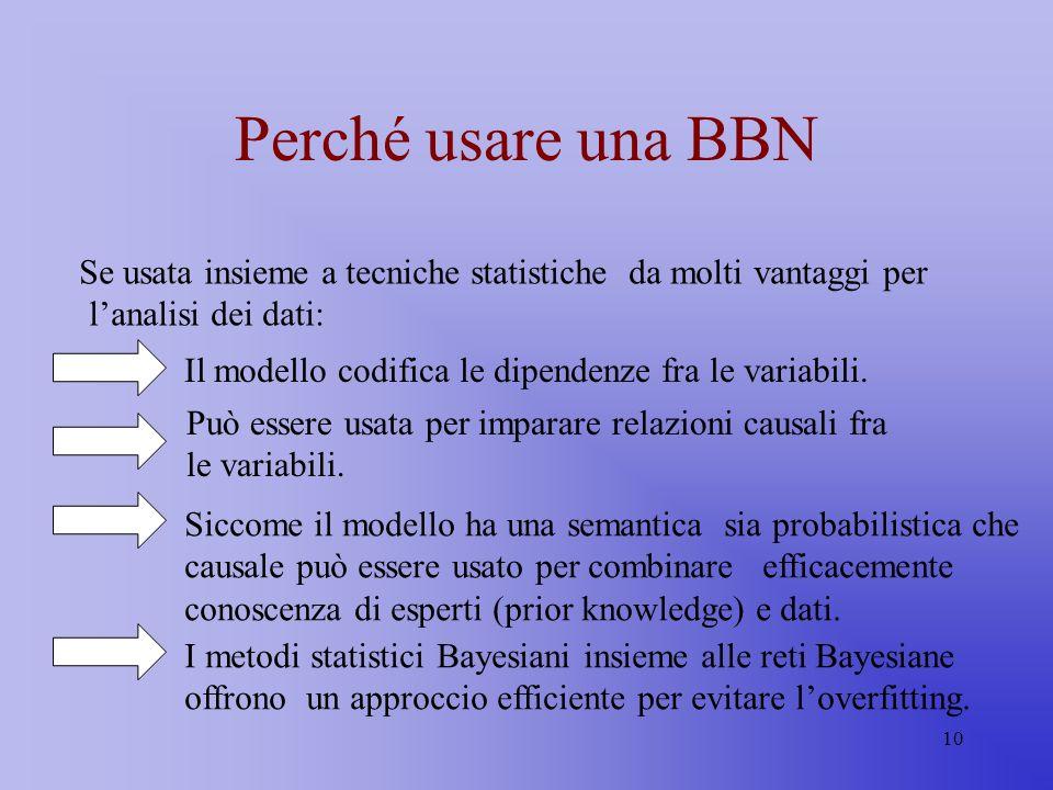 Perché usare una BBN Se usata insieme a tecniche statistiche da molti vantaggi per l'analisi dei dati: