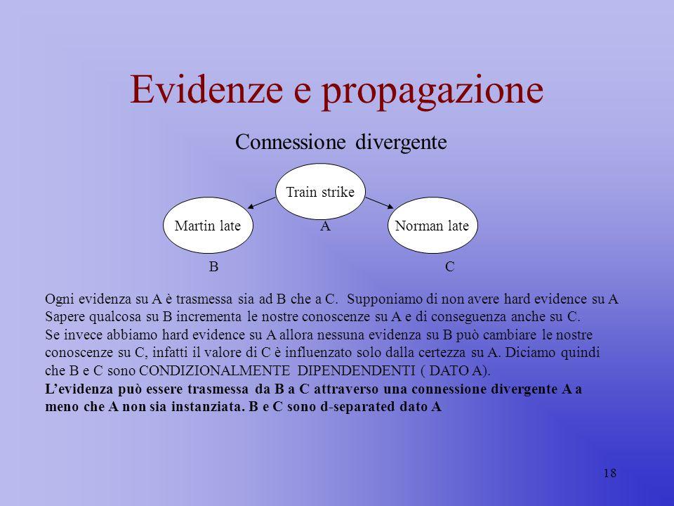 Evidenze e propagazione