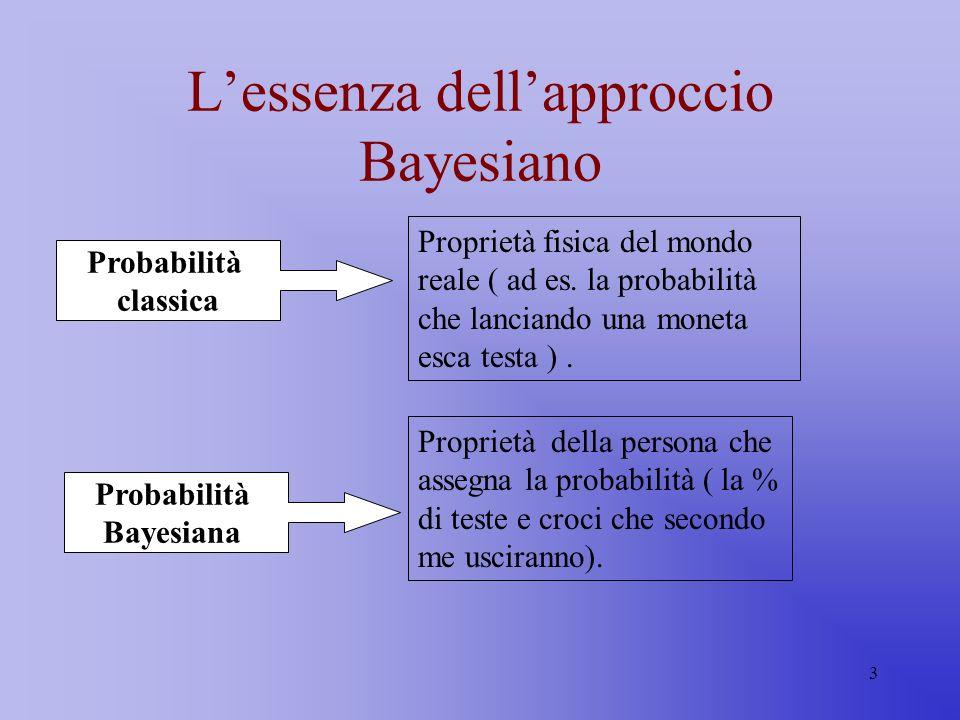 L'essenza dell'approccio Bayesiano