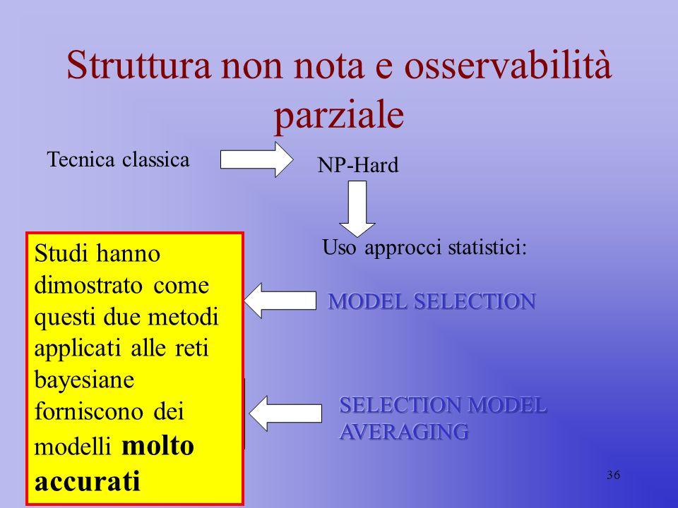 Struttura non nota e osservabilità parziale