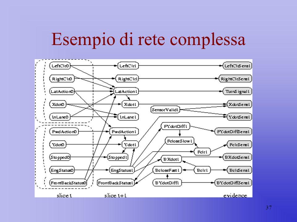 Esempio di rete complessa
