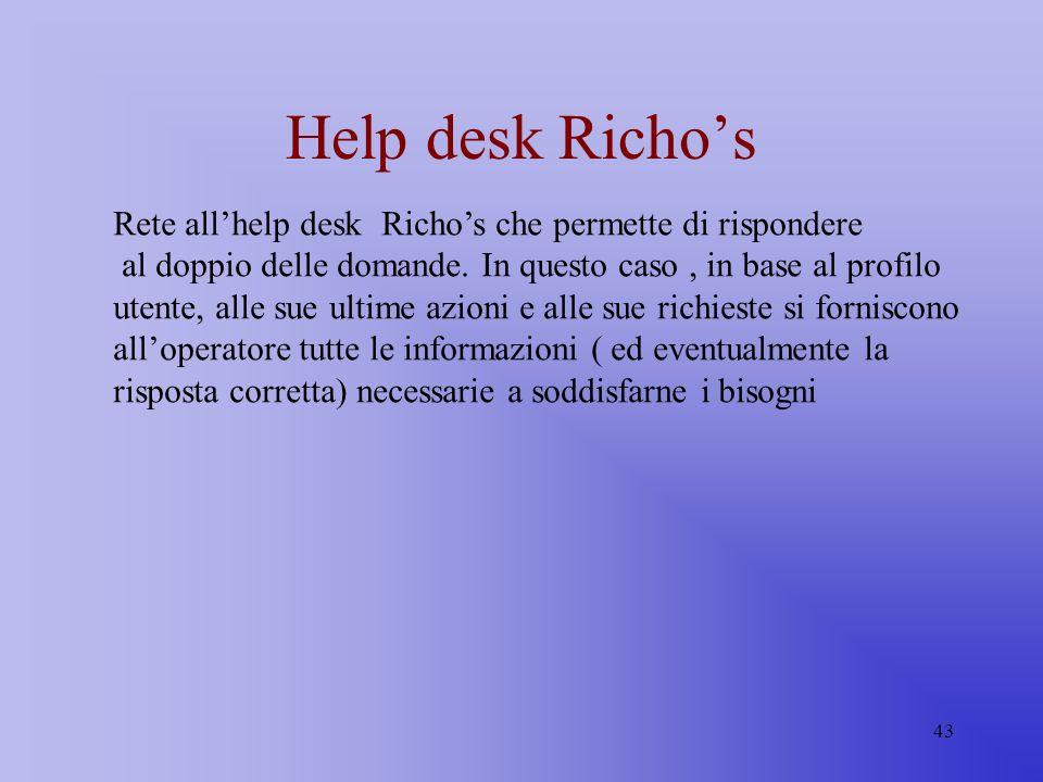 Help desk Richo's Rete all'help desk Richo's che permette di rispondere.