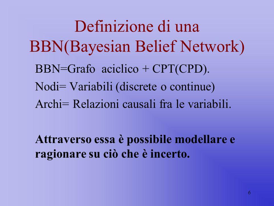 Definizione di una BBN(Bayesian Belief Network)