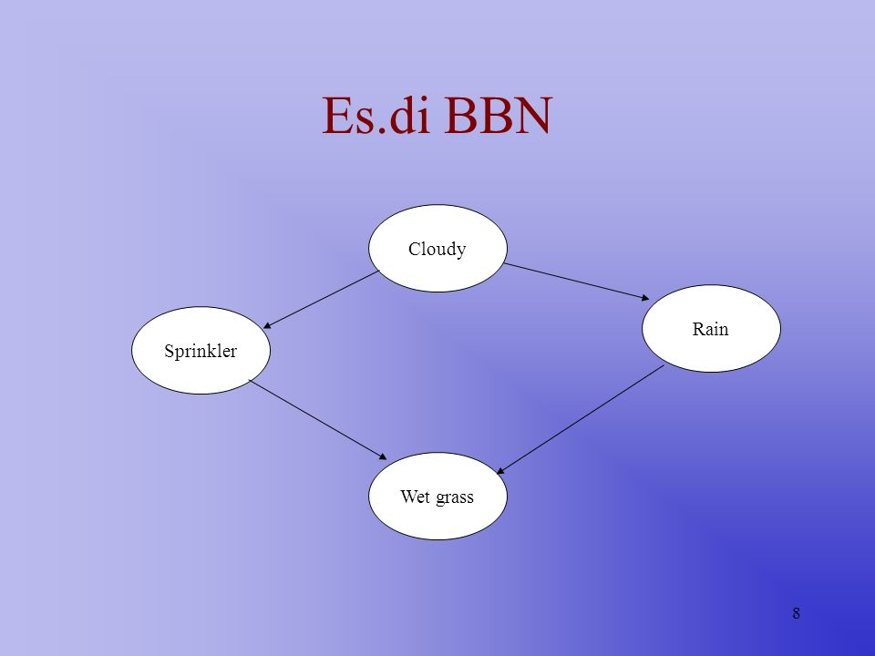 Es.di BBN Cloudy Rain Sprinkler Wet grass