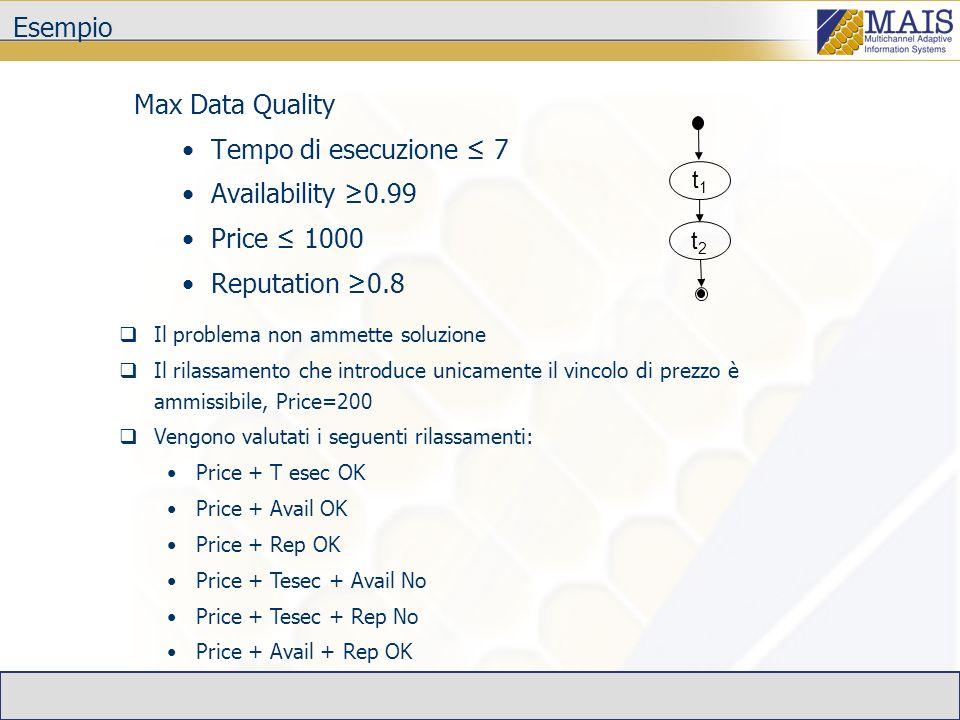 Esempio Max Data Quality Tempo di esecuzione ≤ 7 Availability ≥0.99