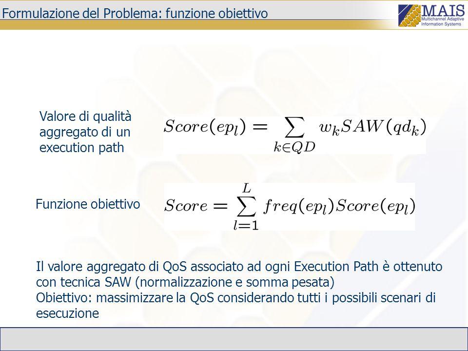Formulazione del Problema: funzione obiettivo