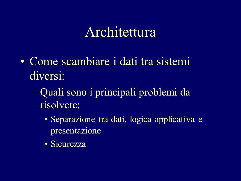 Architettura Come scambiare i dati tra sistemi diversi: