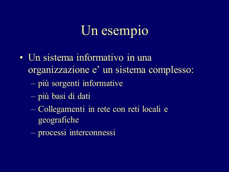 Un esempio Un sistema informativo in una organizzazione e' un sistema complesso: più sorgenti informative.