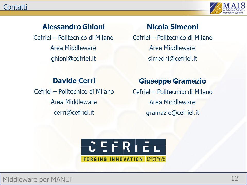Alessandro Ghioni Nicola Simeoni Davide Cerri Giuseppe Gramazio