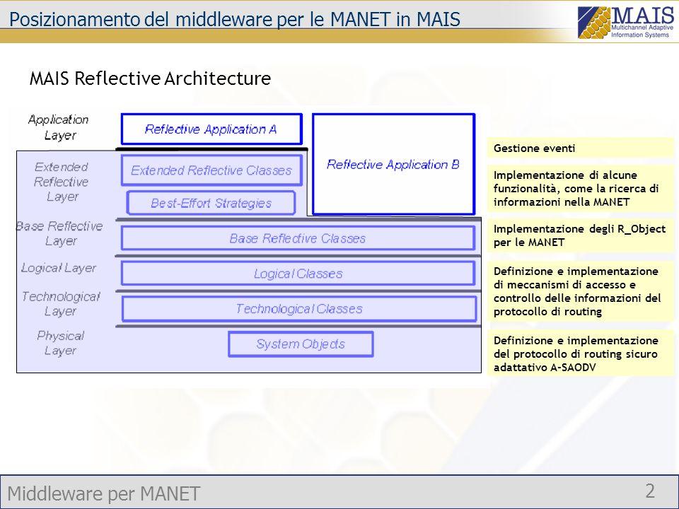Posizionamento del middleware per le MANET in MAIS