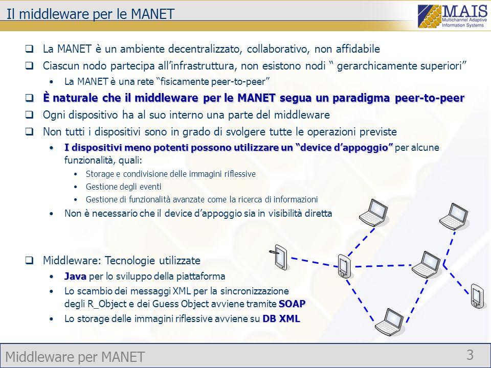 Il middleware per le MANET