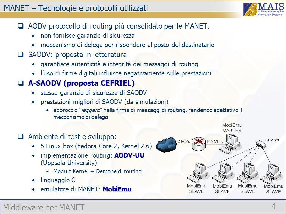 MANET – Tecnologie e protocolli utilizzati