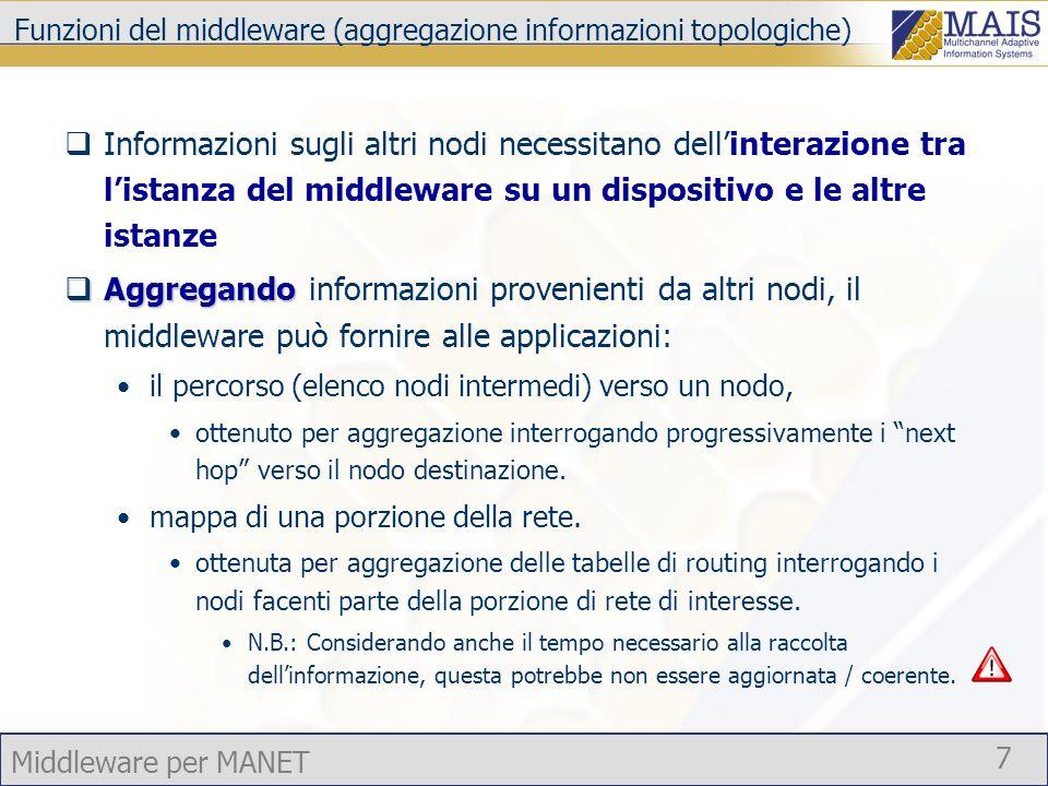 Funzioni del middleware (aggregazione informazioni topologiche)