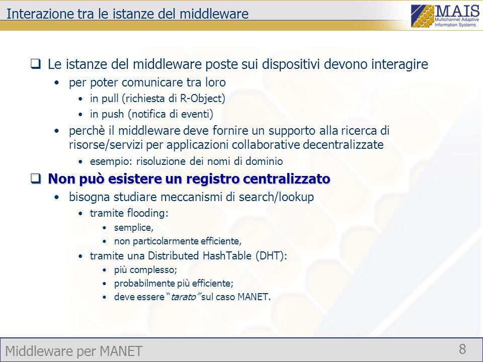 Interazione tra le istanze del middleware
