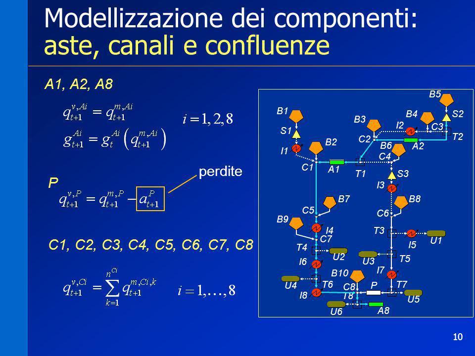Modellizzazione dei componenti: aste, canali e confluenze