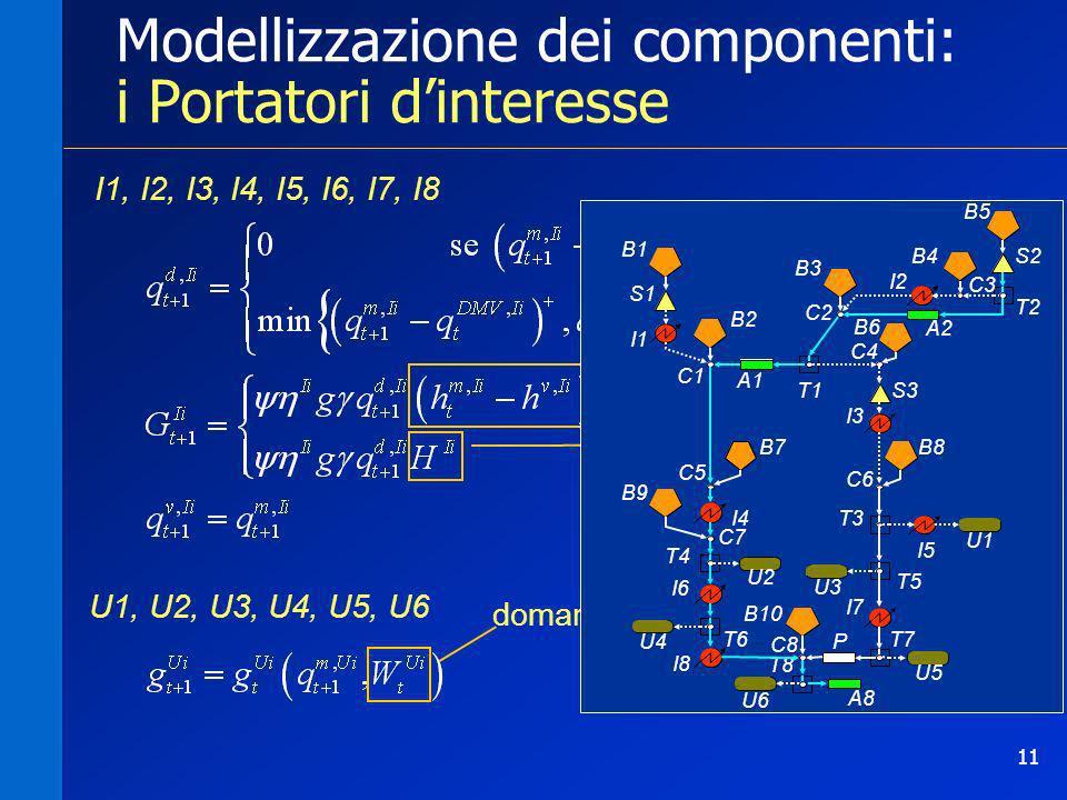 Modellizzazione dei componenti: i Portatori d'interesse