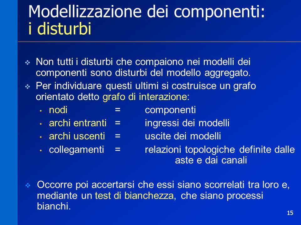 Modellizzazione dei componenti: i disturbi