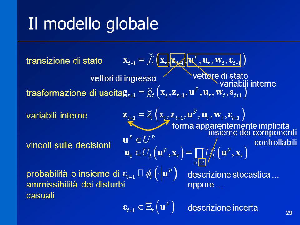 Il modello globale transizione di stato trasformazione di uscita